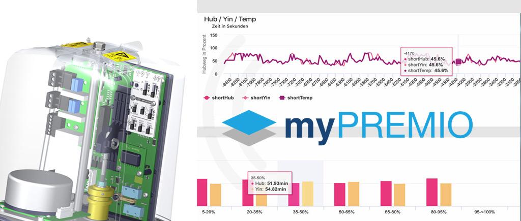 myPREMIO App